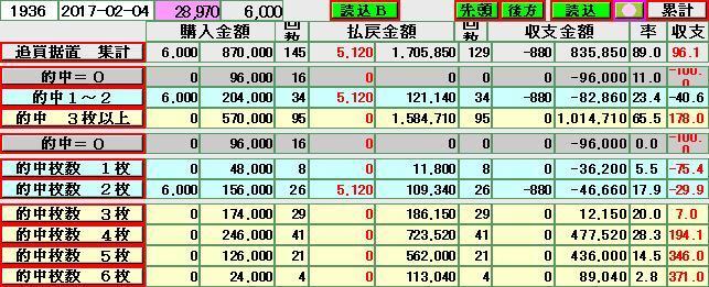 (0973)17-03-01 枚数60