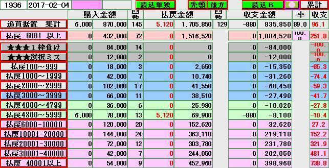 (0973)17-03-01 的中率60