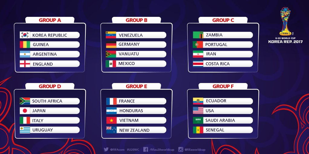 2017 U-20 FIFA World Cup official draw