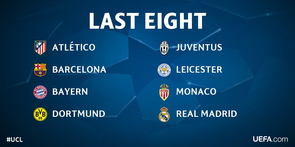 Champions League Quarter Finalists 2017