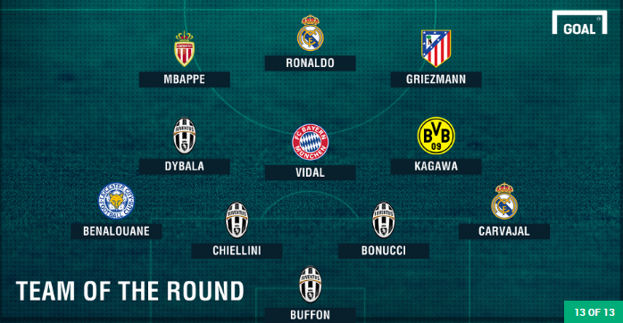 kagawa Dybala, Ronaldo Mbappe lead Champions League team of the quarter-final