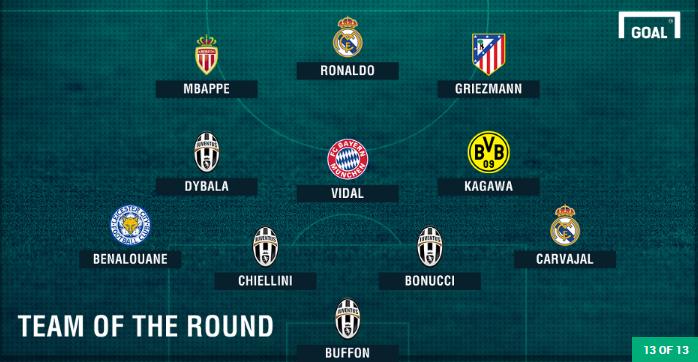 kagawa Dybala, Ronaldo Mbappe lead Champions League team of the quarter-final