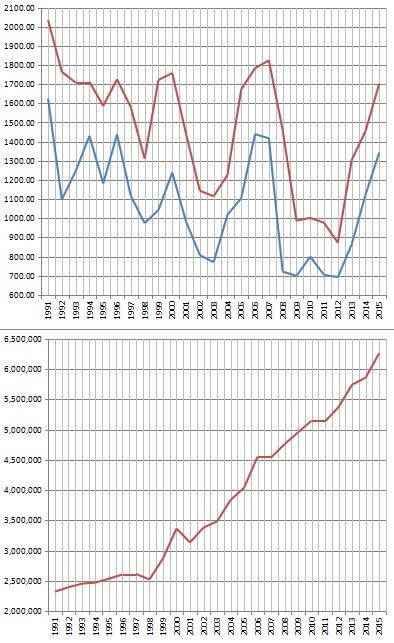 純資産 内部留保 法人企業統計