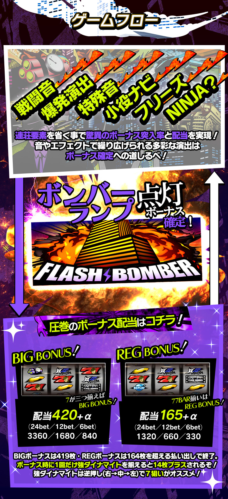 FLASH BOMBER 特徴