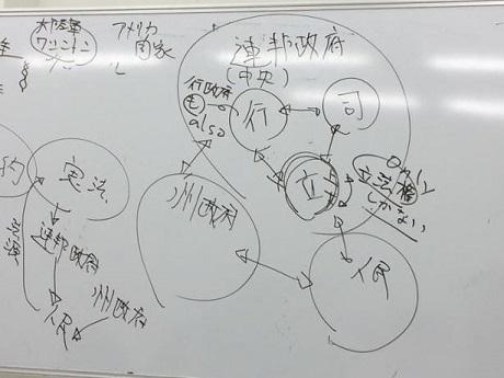 20170319西川秀和先生の勉強会の画像