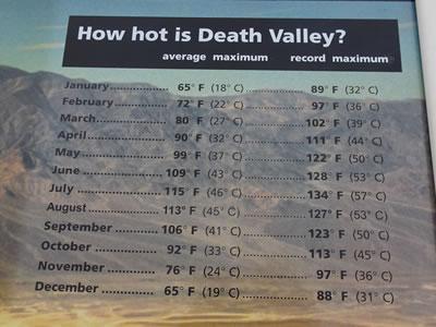 デスバレーの気温