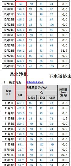20161101県北脱水汚泥