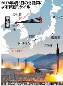 ミサイルミス2