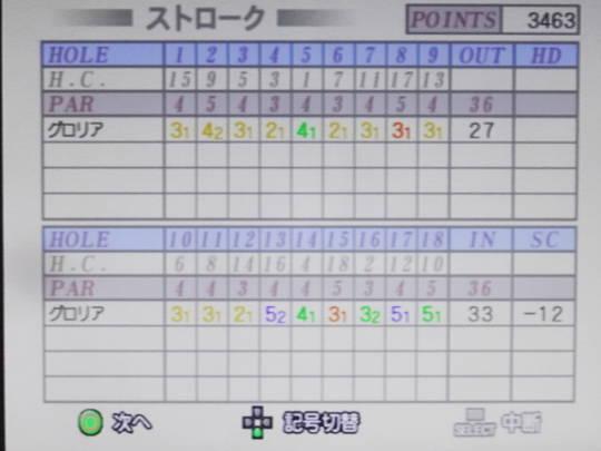みんゴル3をプレー 第11回 (6)