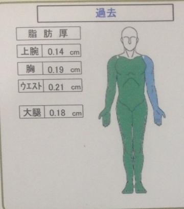 全身筋肉001