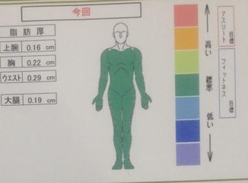 全身筋肉002