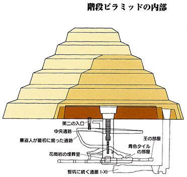 階段ピラミッド2