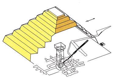 ピラミッド階段