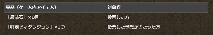第3回闘技場タイムアタック
