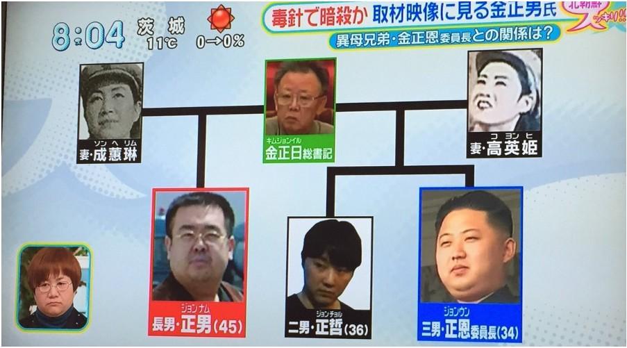 ③北朝鮮の金正男VXガス暗殺 マレーシア 朴槿恵 ベトナム インドネシア