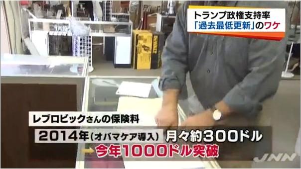 ③トランプ支持率35%↓トランプになって保険料3倍↑19,000円割れ日経平均株価↓