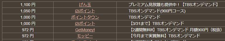 gen TBS 1100 0325