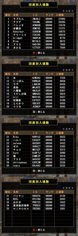 第106回入魂祭ぽから丼記録