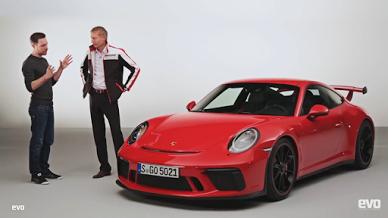 Porscheポルシェ991_2_GT3_EVO_003