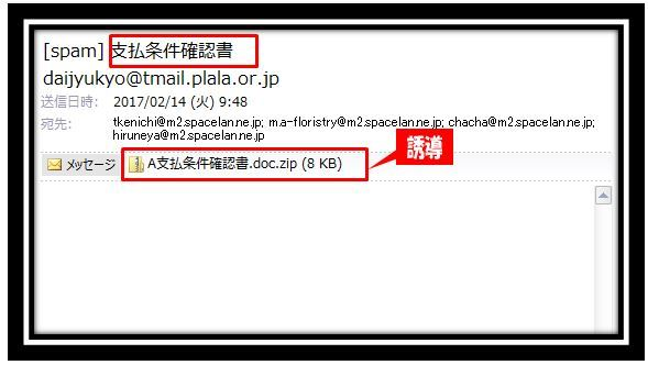 スパムメール1