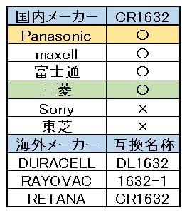 鍵の電池交換03 (263x299)