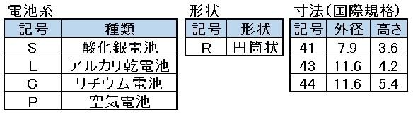 鍵の電池交換04 (584x162)