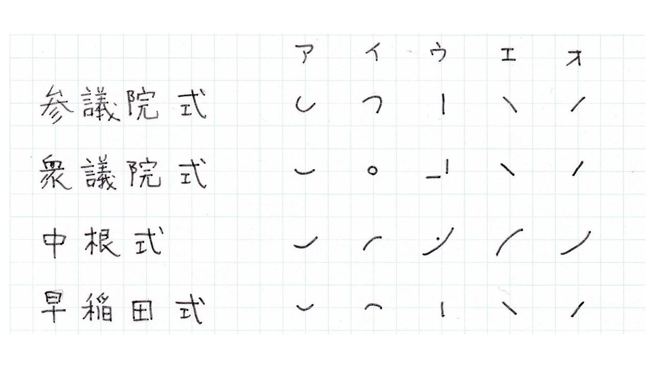 速記文字(あいうえお)
