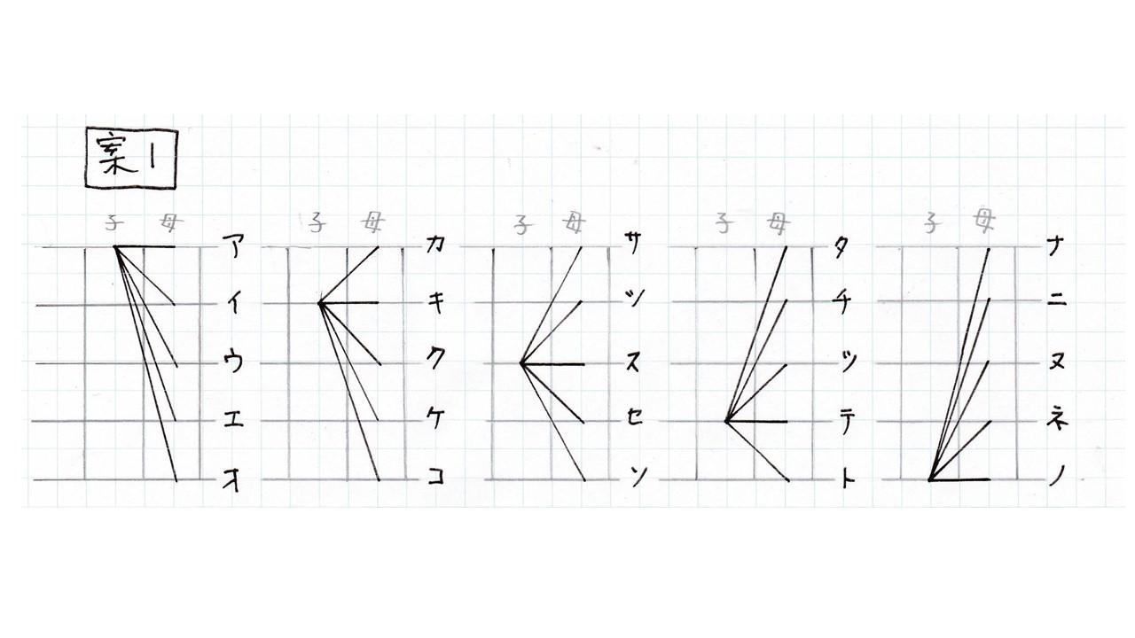 速記文字(マス目)