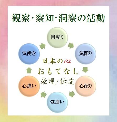 日本のおもてなし心を表す和紙