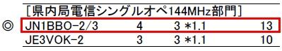 17_オール兵庫コンテスト144結果