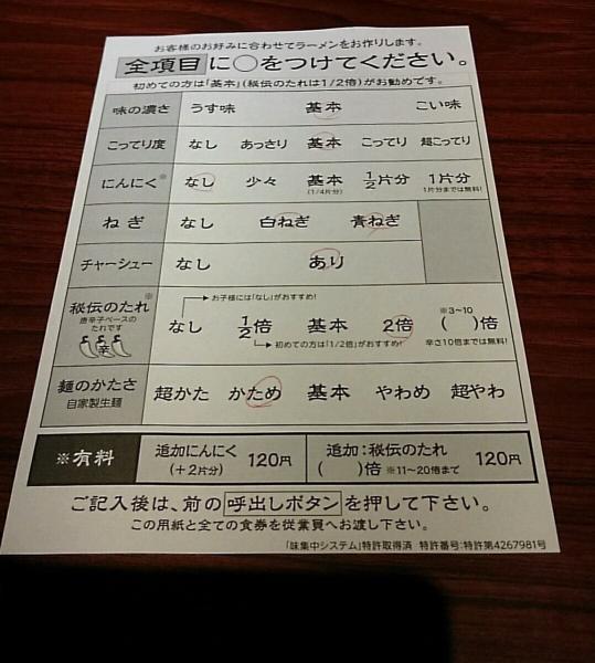 日本一おいしいラーメンがこれらしい