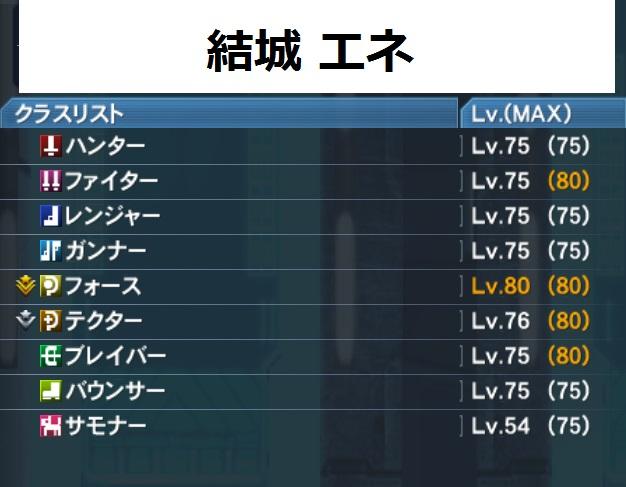 H29 3-29 エネクラスレベル