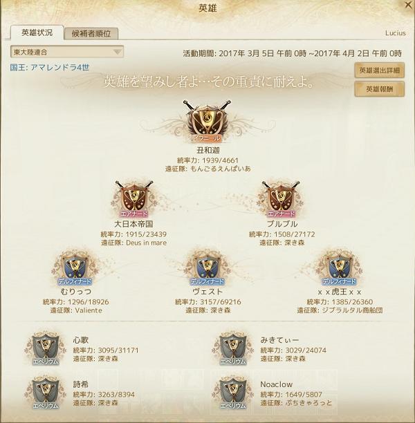 3月7日新東英雄
