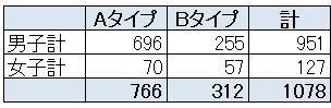 2016gotostart_201704151635023db.jpg