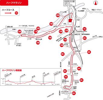 犬山course_half2