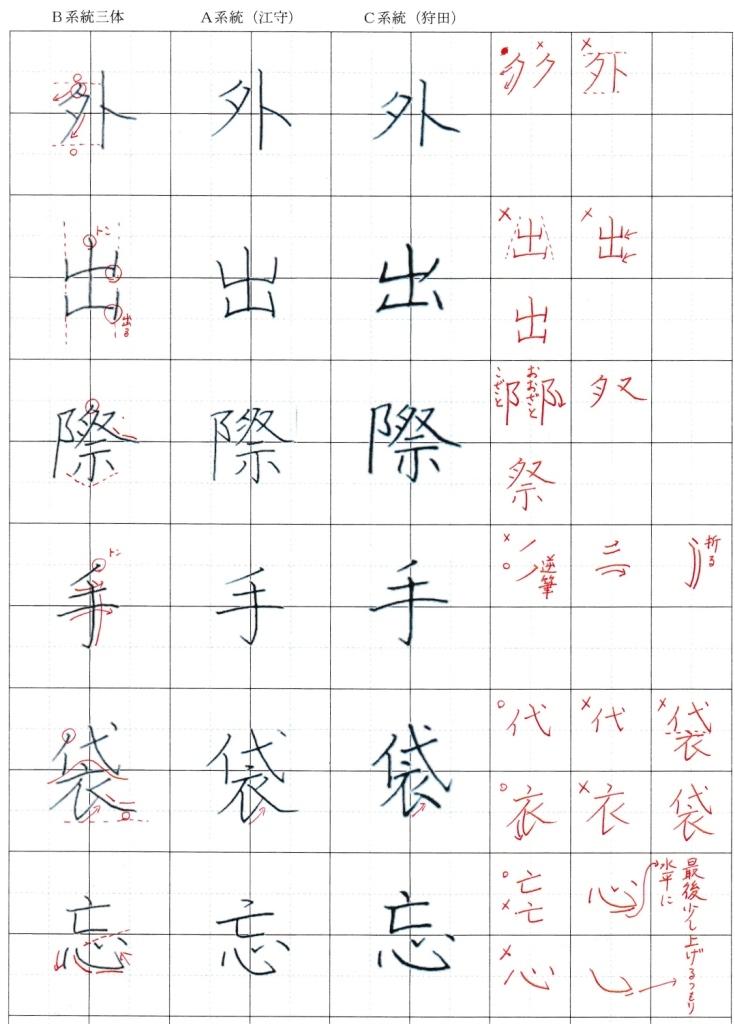 201702_漢字比較