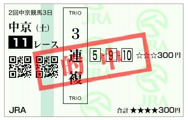【的中馬券】170318中京11R(三連複 万馬券 的中)