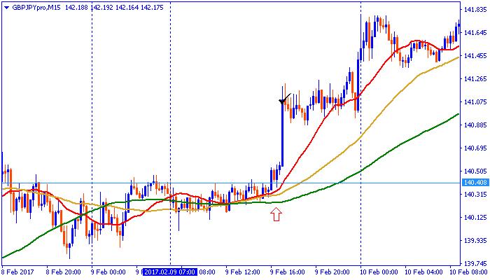 chart170209pon.png