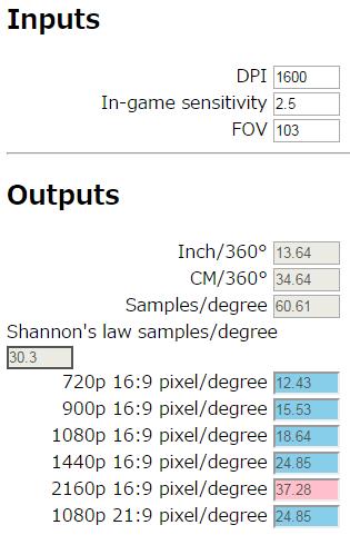 DPI tool_2