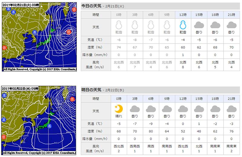 天気図と予報