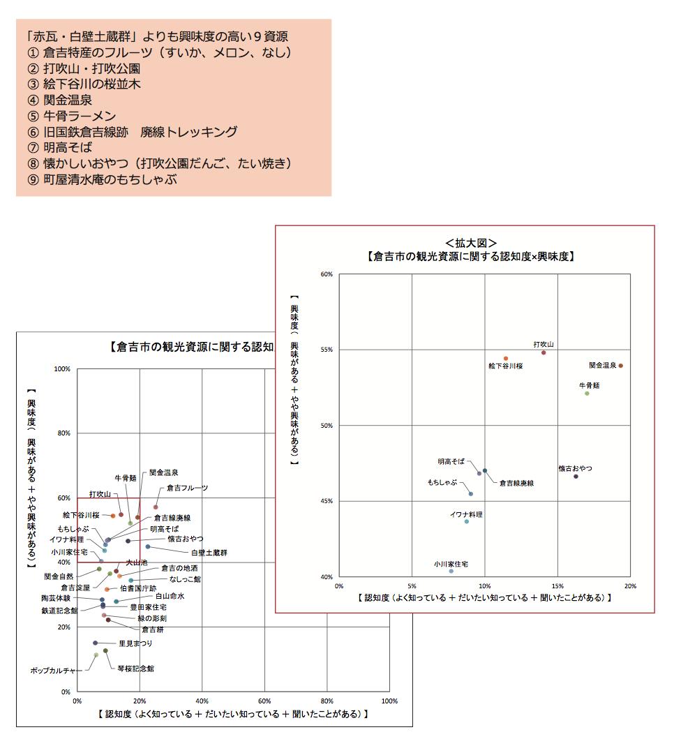 倉吉市観光ビジョン(素案)_pdf(18___45ページ)