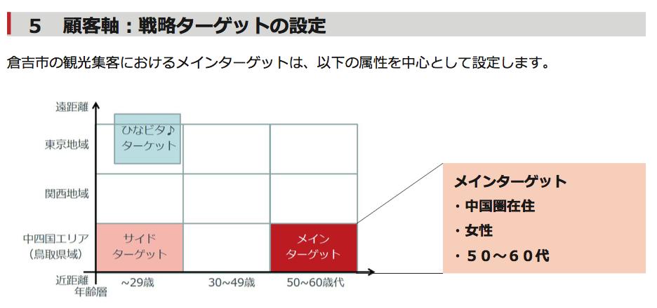 倉吉市観光ビジョン(素案)_pdf(23___45ページ)