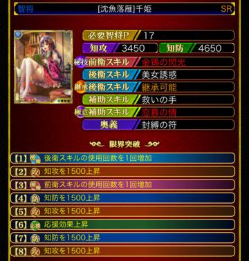 千姫17 8凸