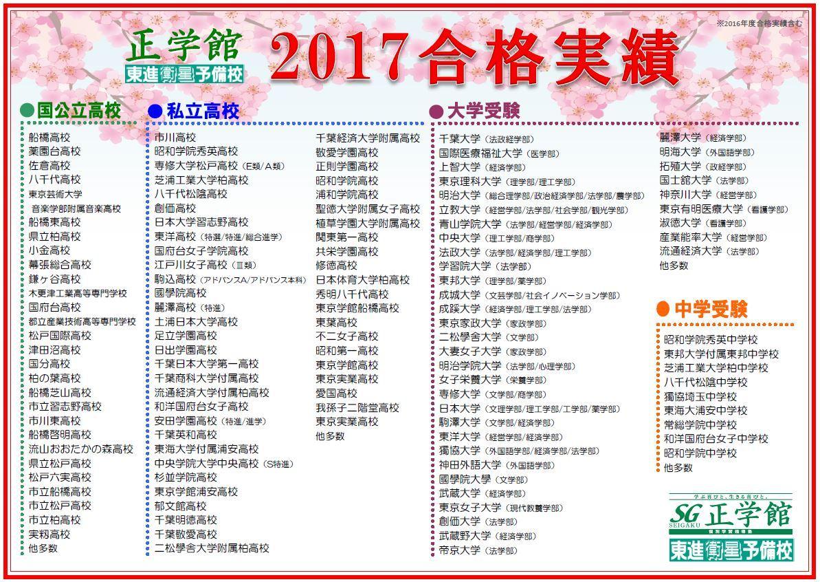 2017年度合格実績