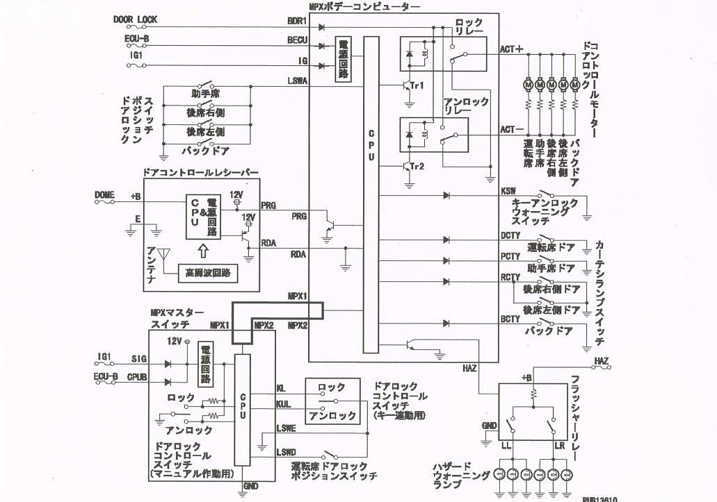 ACU25 DoorLockSystem