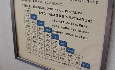 63運賃表400