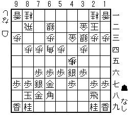 矢倉△4五歩反発型