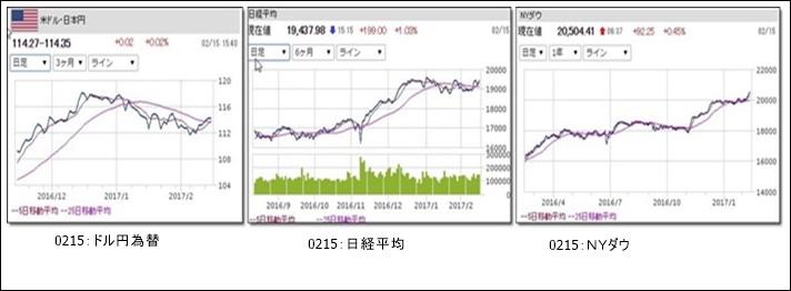 2015:ドル円為替-horz