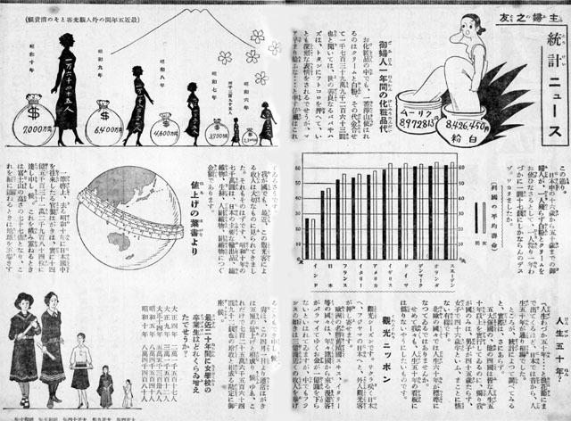 統計ニュース1937may