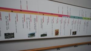 博物館に展示してある年表